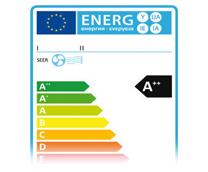 Climatizzatori eco inverter sharp prezzo ingrosso for Climatizzatori classe energetica a